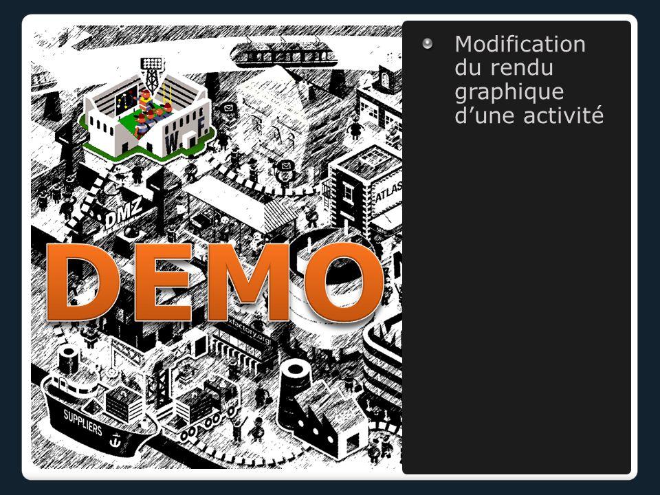 Modification du rendu graphique dune activité