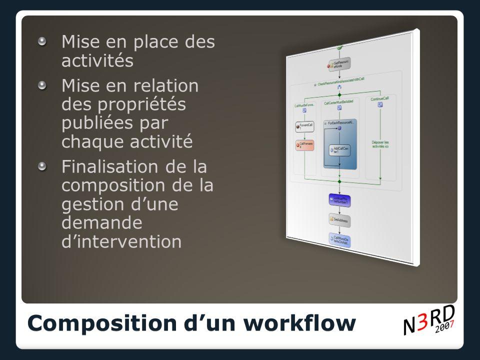 Composition dun workflow Mise en place des activités Mise en relation des propriétés publiées par chaque activité Finalisation de la composition de la gestion dune demande dintervention