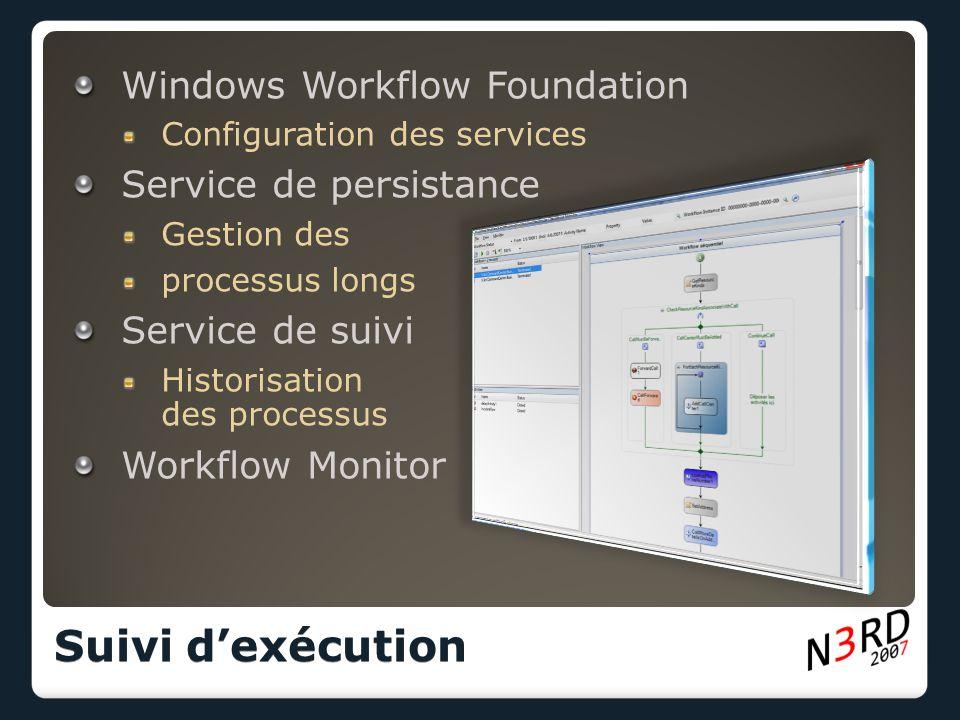 Windows Workflow Foundation Configuration des services Service de persistance Gestion des processus longs Service de suivi Historisation des processus Workflow Monitor Suivi dexécution