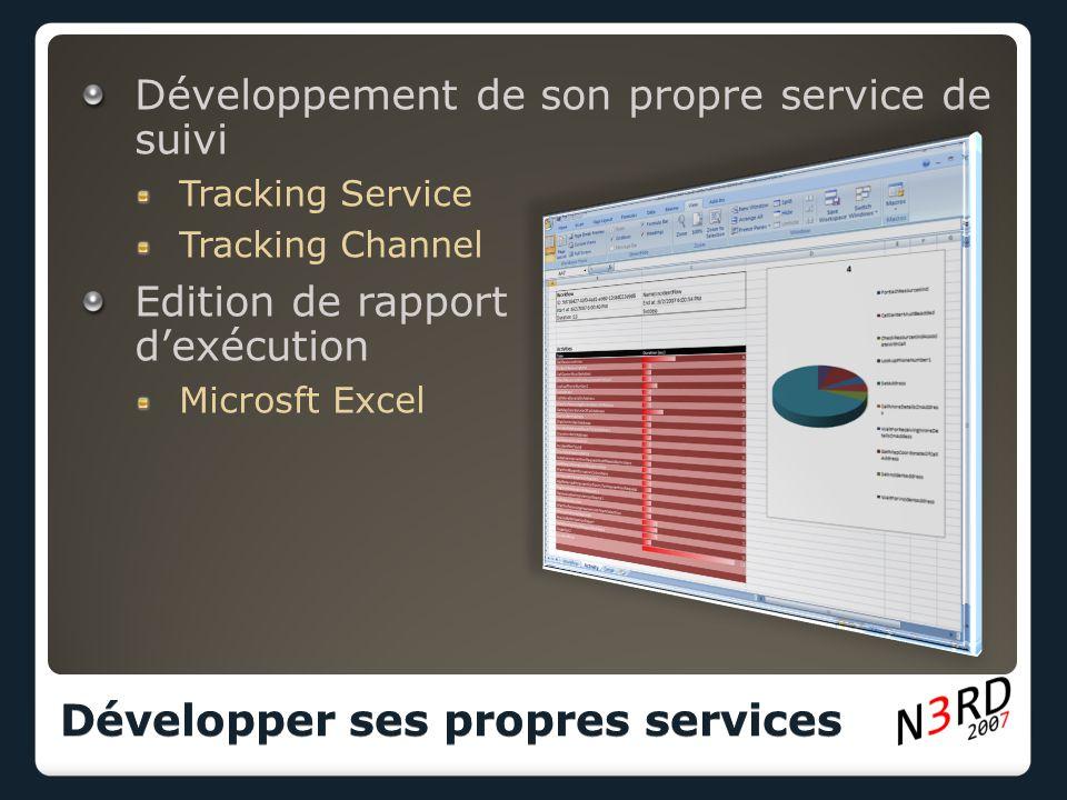 Développement de son propre service de suivi Tracking Service Tracking Channel Edition de rapport dexécution Microsft Excel Développer ses propres services