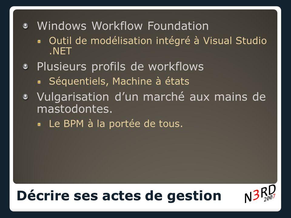 Windows Workflow Foundation Outil de modélisation intégré à Visual Studio.NET Plusieurs profils de workflows Séquentiels, Machine à états Vulgarisation dun marché aux mains de mastodontes.
