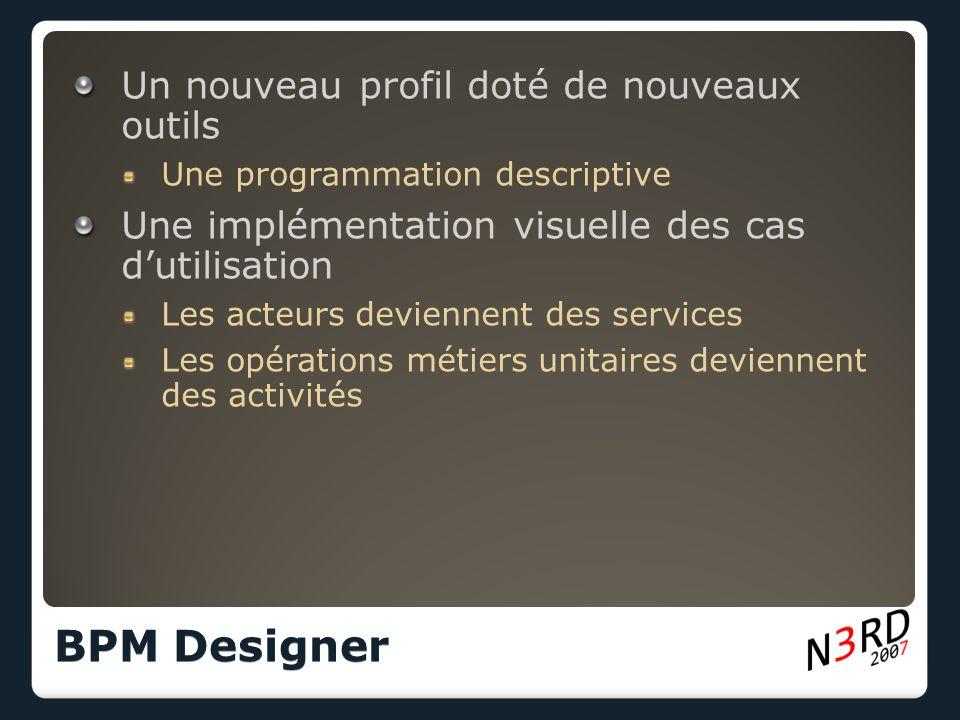 Un nouveau profil doté de nouveaux outils Une programmation descriptive Une implémentation visuelle des cas dutilisation Les acteurs deviennent des services Les opérations métiers unitaires deviennent des activités BPM Designer