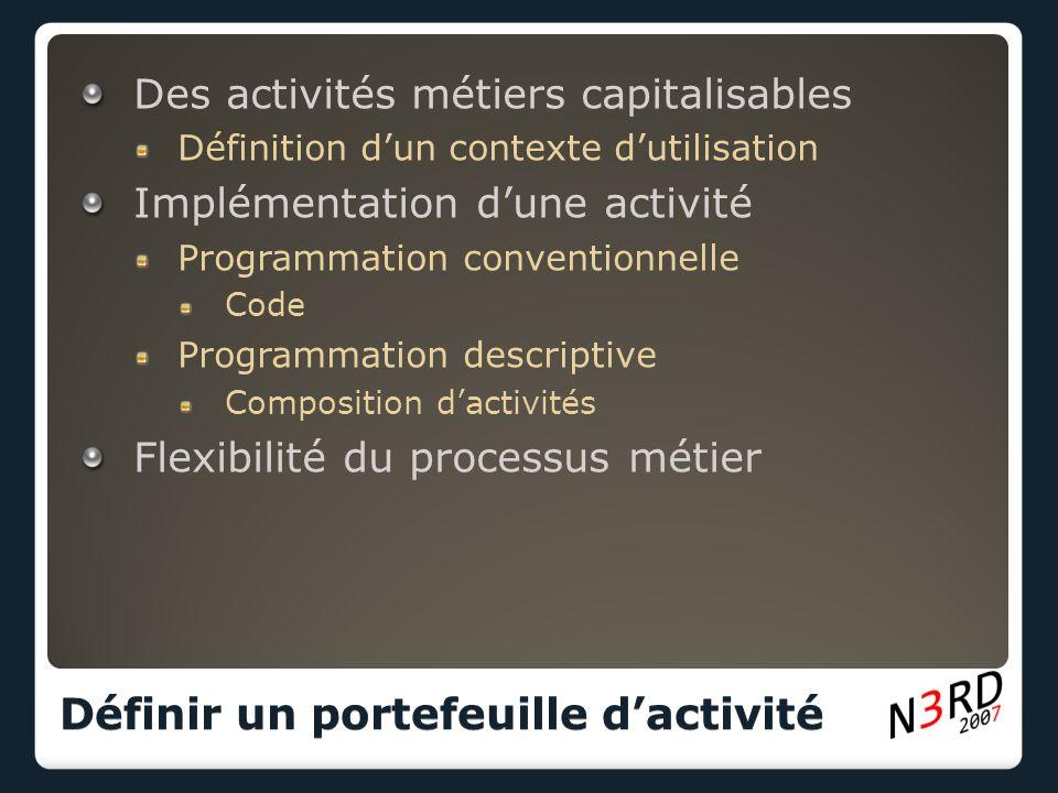 Des activités métiers capitalisables Définition dun contexte dutilisation Implémentation dune activité Programmation conventionnelle Code Programmation descriptive Composition dactivités Flexibilité du processus métier Définir un portefeuille dactivité