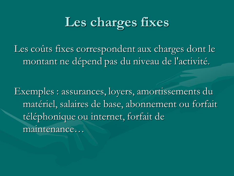 Les charges fixes Les coûts fixes correspondent aux charges dont le montant ne dépend pas du niveau de l'activité. Exemples : assurances, loyers, amor