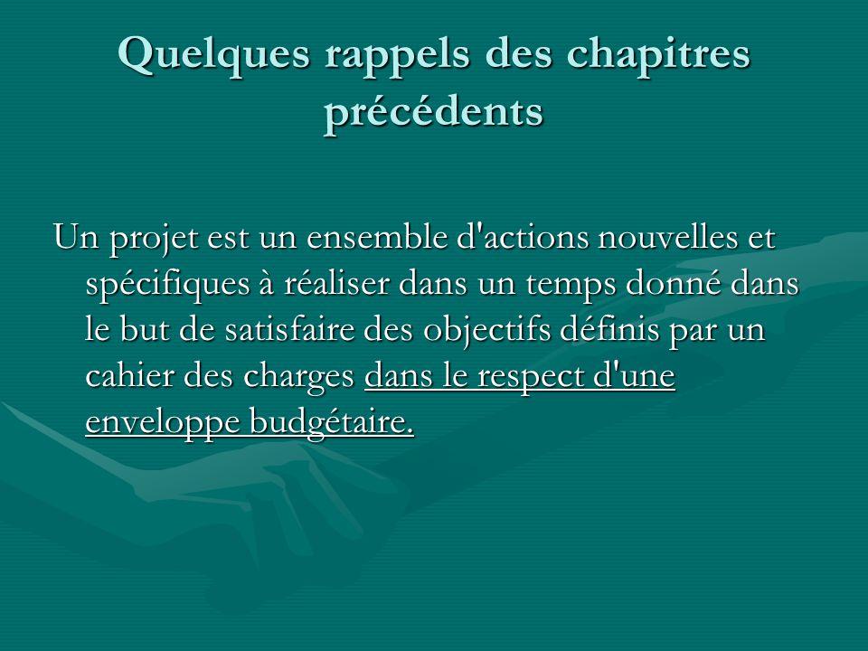 Quelques rappels des chapitres précédents Un projet est un ensemble d actions nouvelles et spécifiques à réaliser dans un temps donné dans le but de satisfaire des objectifs définis par un cahier des charges dans le respect d une enveloppe budgétaire.