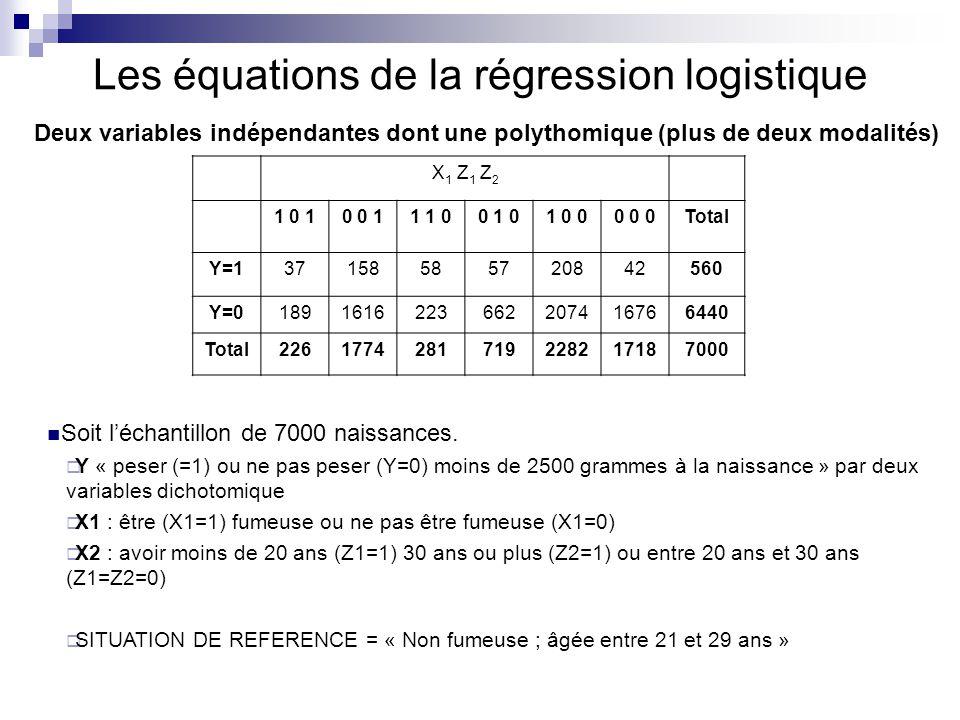 Les équations de la régression logistique Deux variables indépendantes dont une polythomique (plus de deux modalités) X 1 Z 1 Z 2 1 0 10 0 11 1 00 1 0