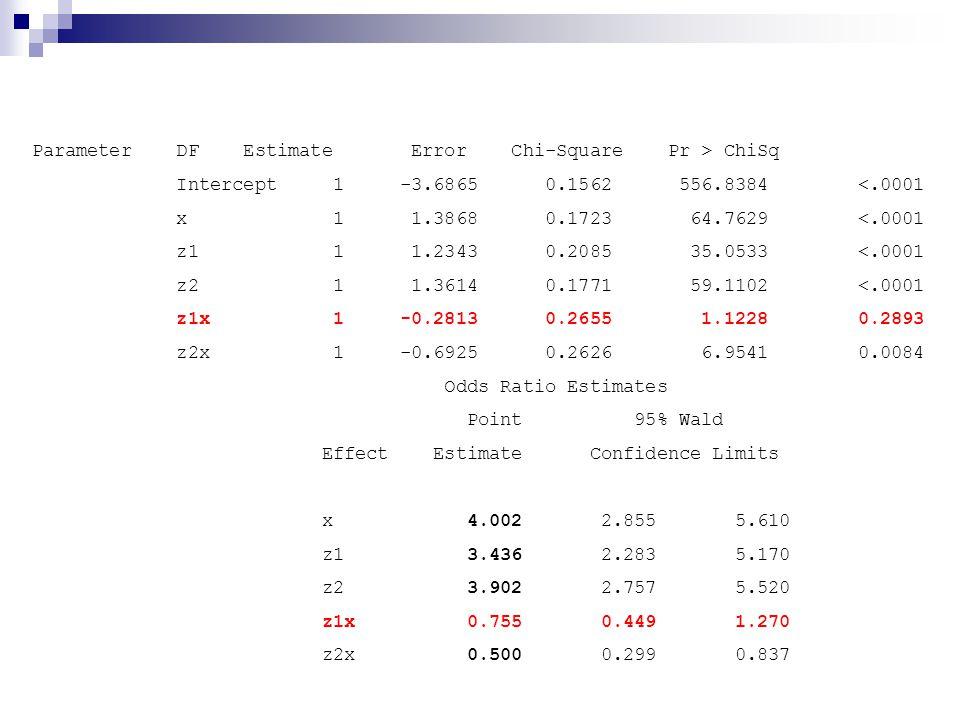 Parameter DF Estimate Error Chi-Square Pr > ChiSq Intercept 1 -3.6865 0.1562 556.8384 <.0001 x 1 1.3868 0.1723 64.7629 <.0001 z1 1 1.2343 0.2085 35.0533 <.0001 z2 1 1.3614 0.1771 59.1102 <.0001 z1x 1 -0.2813 0.2655 1.1228 0.2893 z2x 1 -0.6925 0.2626 6.9541 0.0084 Odds Ratio Estimates Point 95% Wald Effect Estimate Confidence Limits x 4.002 2.855 5.610 z1 3.436 2.283 5.170 z2 3.902 2.757 5.520 z1x 0.755 0.449 1.270 z2x 0.500 0.299 0.837