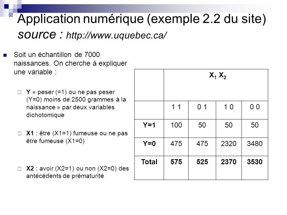 Application numérique (exemple 2.2 du site) source : http://www.uquebec.ca/ Soit un échantillon de 7000 naissances. On cherche à expliquer une variabl