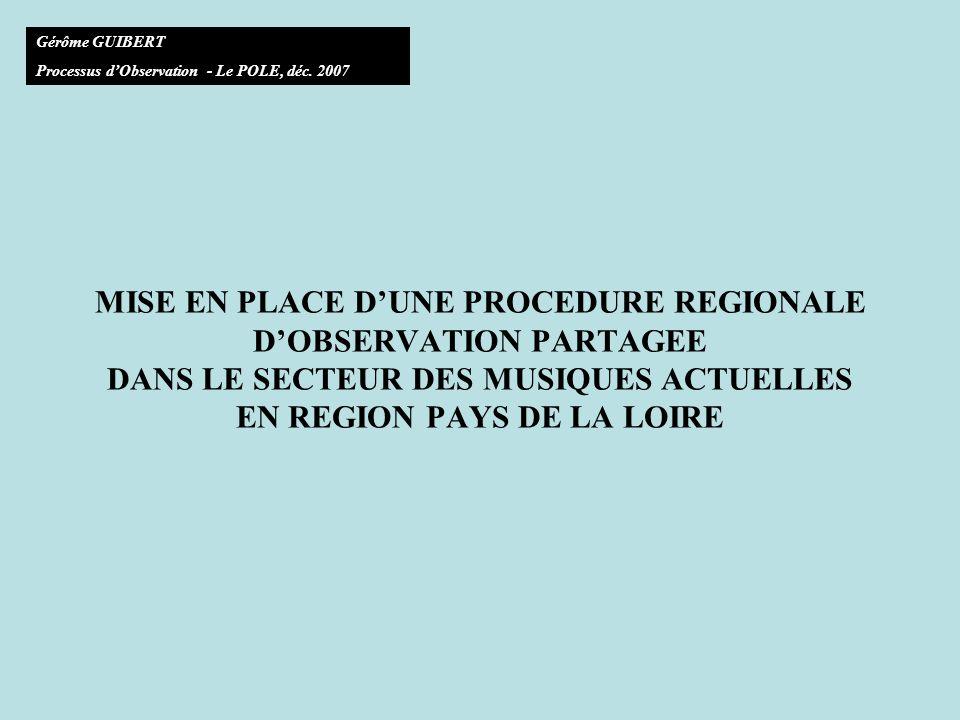 MISE EN PLACE DUNE PROCEDURE REGIONALE DOBSERVATION PARTAGEE DANS LE SECTEUR DES MUSIQUES ACTUELLES EN REGION PAYS DE LA LOIRE Gérôme GUIBERT Processus dObservation - Le POLE, déc.