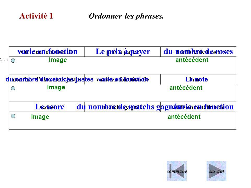 f.f.2 6 4 8 x 3 11 7 15 2x-1 2x2x f.f. 24682468 4 8 12 16 Activité 2 2x-1 f.f.