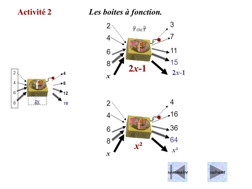 f.f. 2 6 4 8 x 3 11 7 15 2x-1 2x2x f.f. 24682468 4 8 12 16 Activité 2 2x-1 f.f. 2 6 4 8 x 4 36 16 64 x²x² x²x² sommairesuivant clic Les boites à fonct
