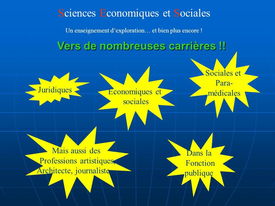 Sciences Economiques et Sociales Un enseignement dexploration… et bien plus encore ! Vers de nombreuses carrières !! Juridiques Économiques et sociale