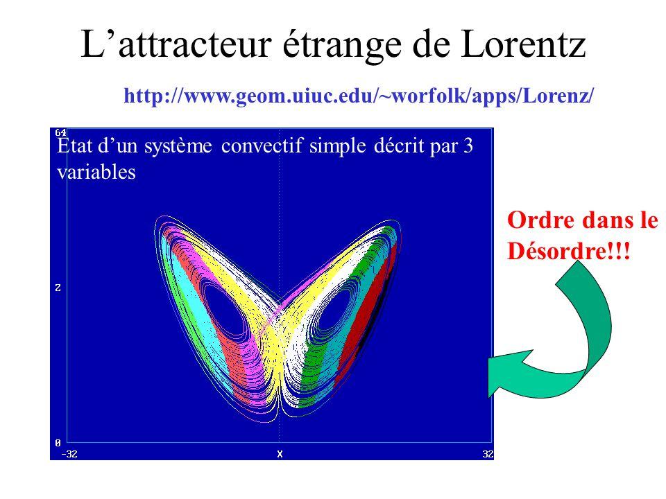 Lattracteur étrange de Lorentz État dun système convectif simple décrit par 3 variables Ordre dans le Désordre!!! http://www.geom.uiuc.edu/~worfolk/ap