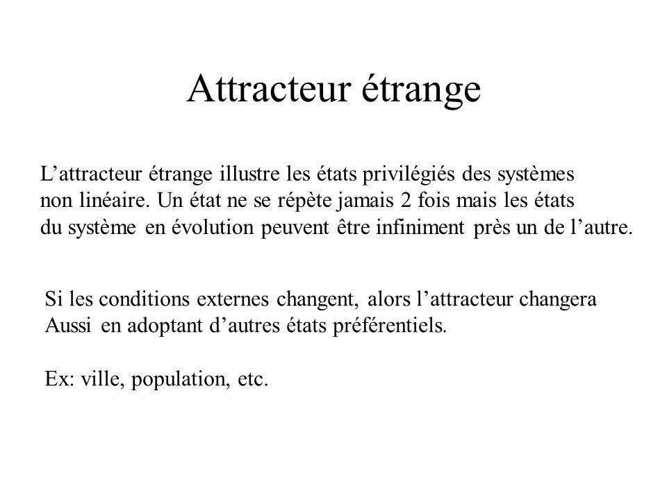 Attracteur étrange Lattracteur étrange illustre les états privilégiés des systèmes non linéaire. Un état ne se répète jamais 2 fois mais les états du