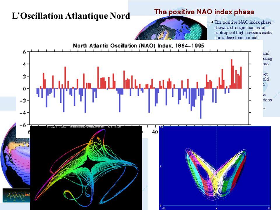 LOscillation Atlantique Nord