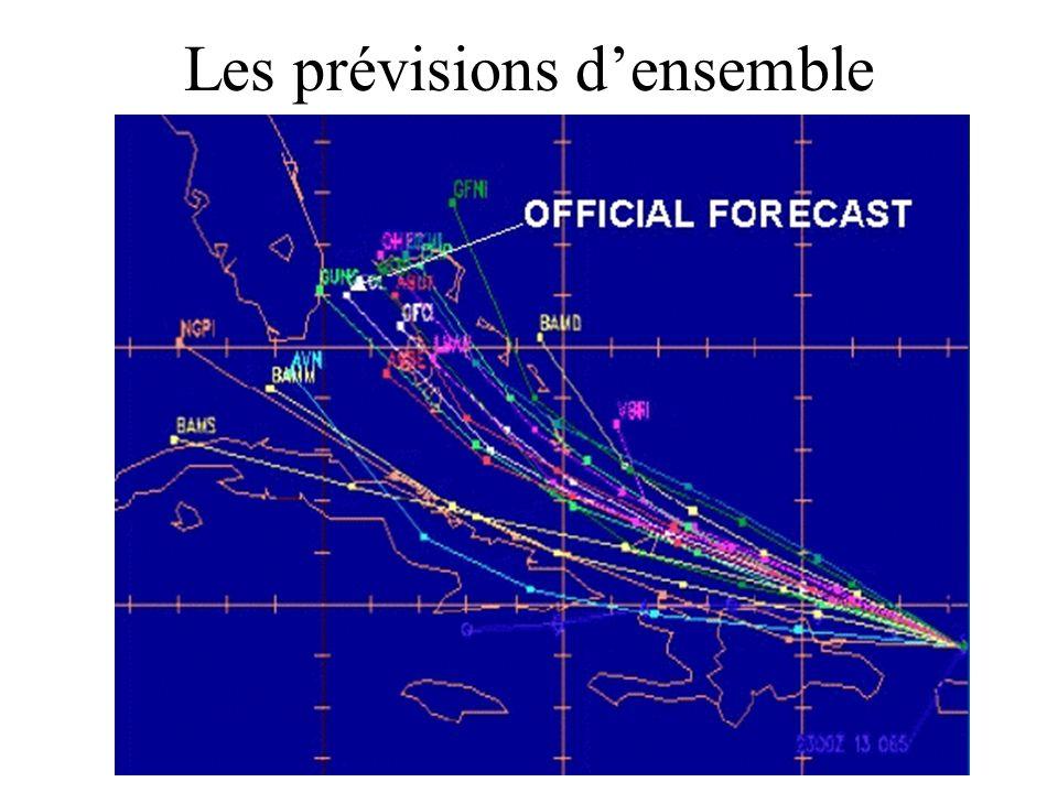 Les prévisions densemble