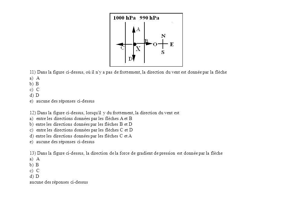 11) Dans la figure ci-dessus, où il n'y a pas de frottement, la direction du vent est donnée par la flèche a) A b) B c) C d) D e) aucune des réponses
