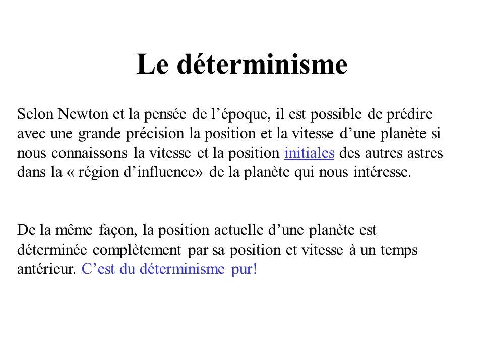 Le déterminisme Selon Newton et la pensée de lépoque, il est possible de prédire avec une grande précision la position et la vitesse dune planète si n