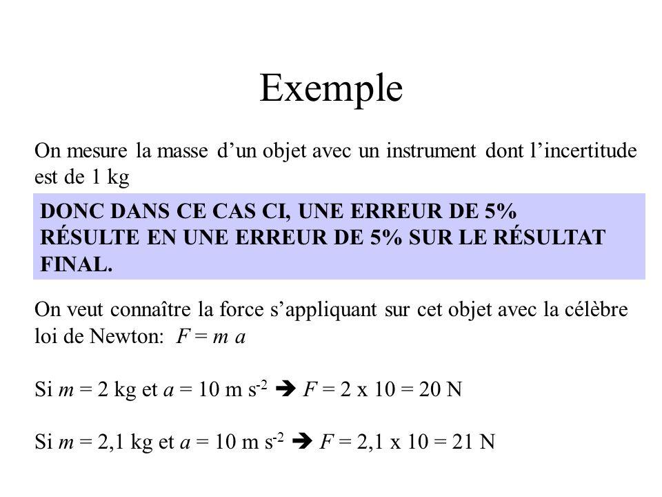 Exemple On mesure la masse dun objet avec un instrument dont lincertitude est de 1 kg On répète la mesure avec un appareil plus précis dont lincertitu