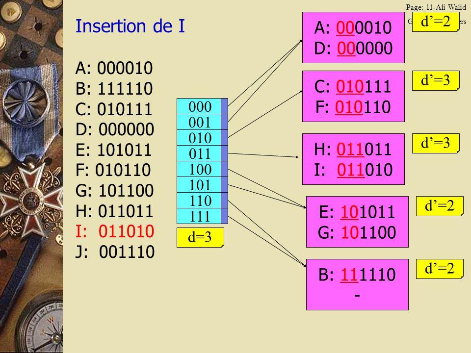 Page: 11-Ali Walid Gestion de fichiers Insertion de I.