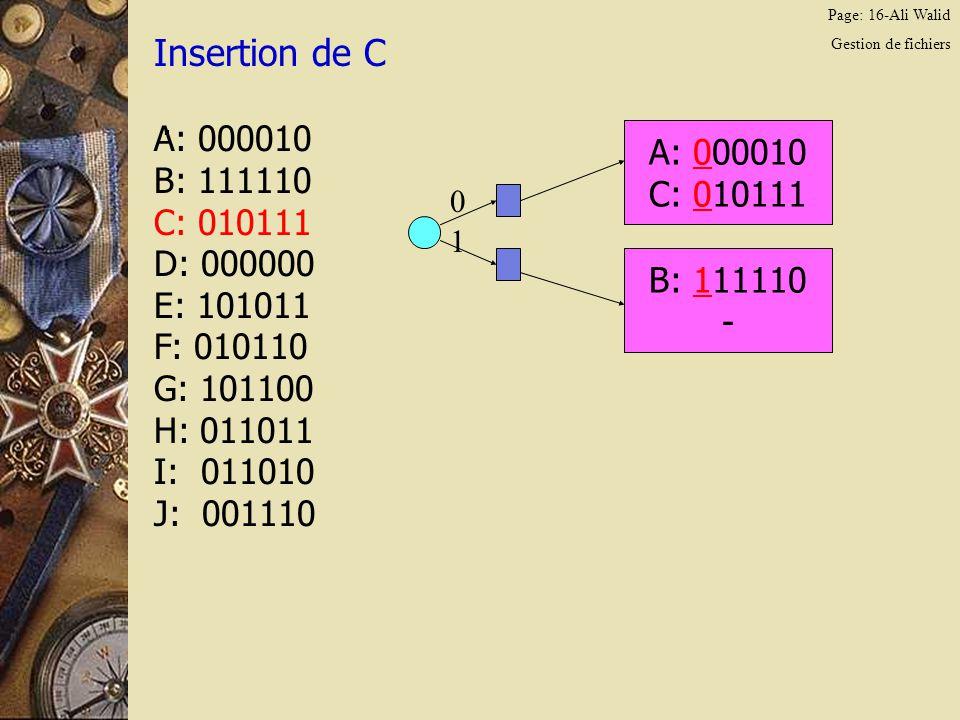Page: 16-Ali Walid Gestion de fichiers Insertion de C. A: 000010 B: 111110 C: 010111 D: 000000 E: 101011 F: 010110 G: 101100 H: 011011 I: 011010 J: 00