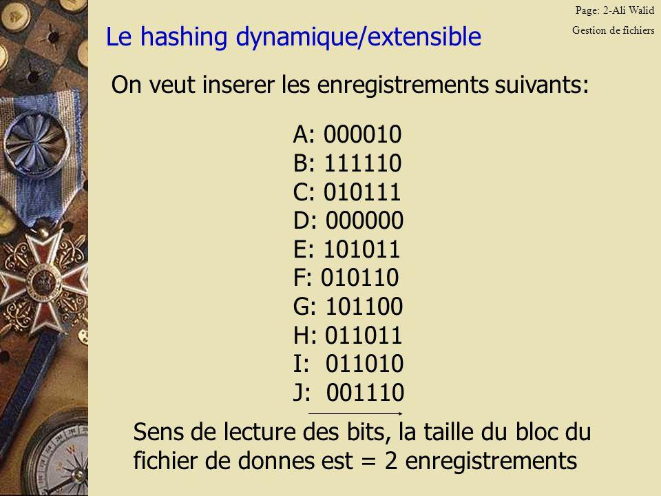 Page: 13-Ali Walid Gestion de fichiers Le hashing dynamique/extensible On veut inserer les enregistrements suivants: A: 000010 B: 111110 C: 010111 D: 000000 E: 101011 F: 010110 G: 101100 H: 011011 I: 011010 J: 001110 Sens de lecture des bits, la taille du bloc du fichier de donnes est = 2 enregistrements