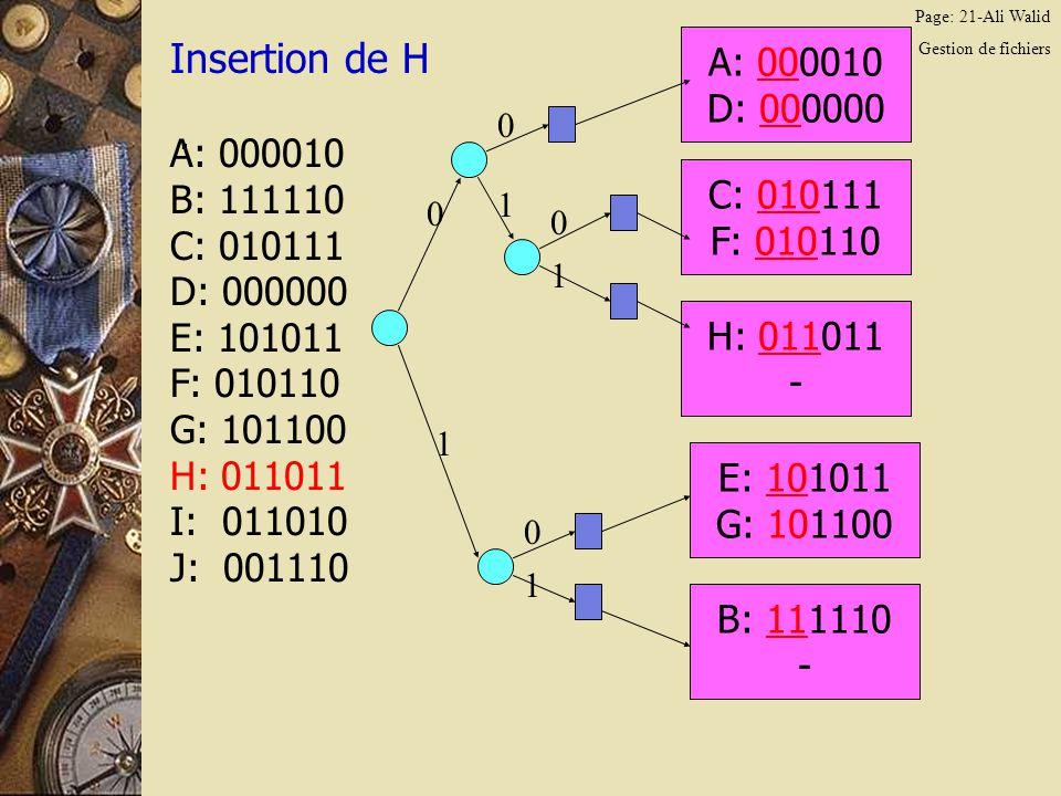 Page: 21-Ali Walid Gestion de fichiers Insertion de H. A: 000010 B: 111110 C: 010111 D: 000000 E: 101011 F: 010110 G: 101100 H: 011011 I: 011010 J: 00