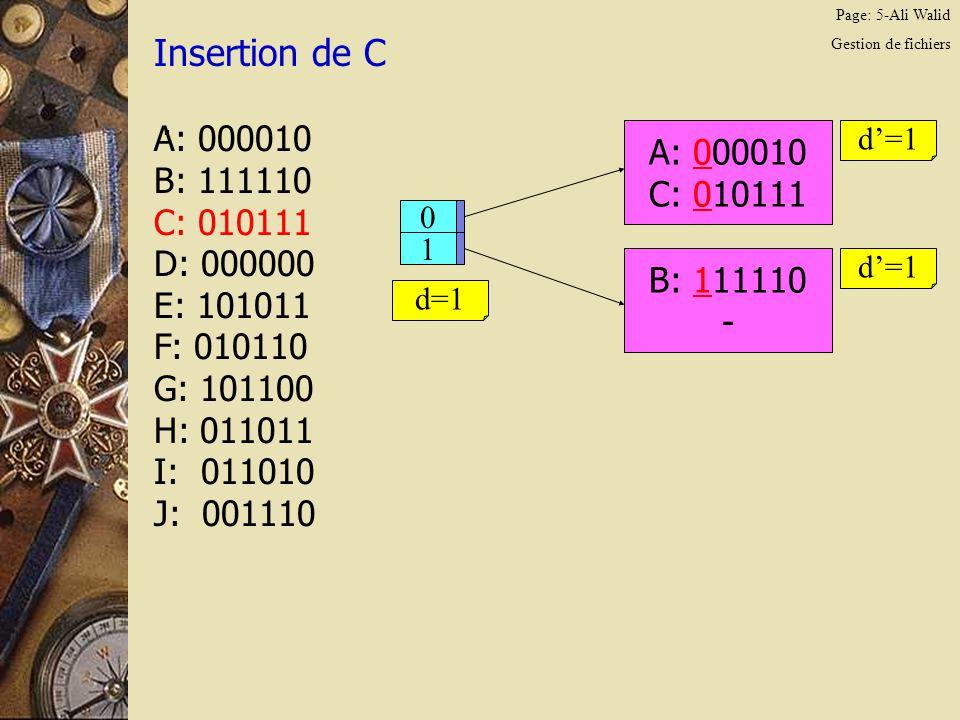 Page: 5-Ali Walid Gestion de fichiers Insertion de C. A: 000010 B: 111110 C: 010111 D: 000000 E: 101011 F: 010110 G: 101100 H: 011011 I: 011010 J: 001