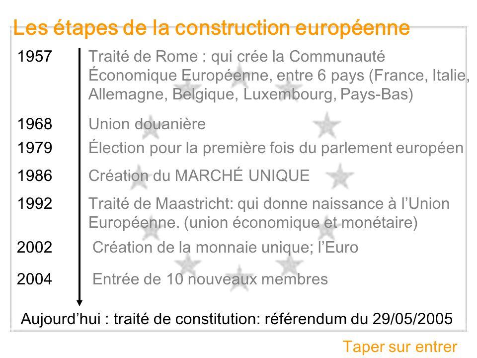 Les étapes de la construction européenne 1957Traité de Rome : qui crée la Communauté Économique Européenne, entre 6 pays (France, Italie, Allemagne, B
