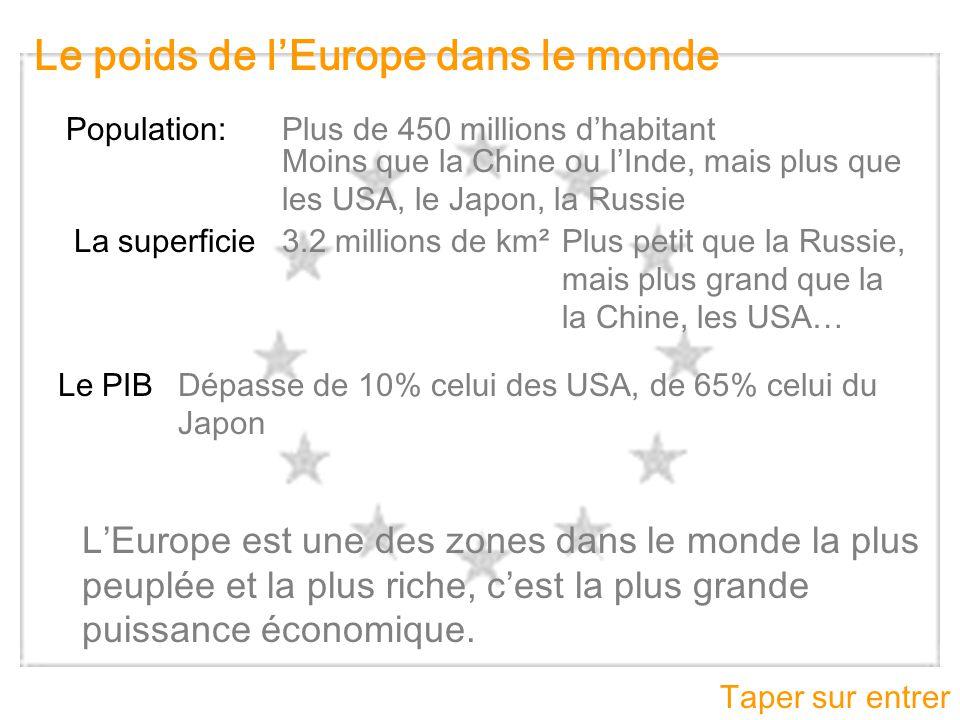 Le poids de lEurope dans le monde Population: La superficie Le PIB Plus de 450 millions dhabitant 3.2 millions de km²Plus petit que la Russie, mais pl