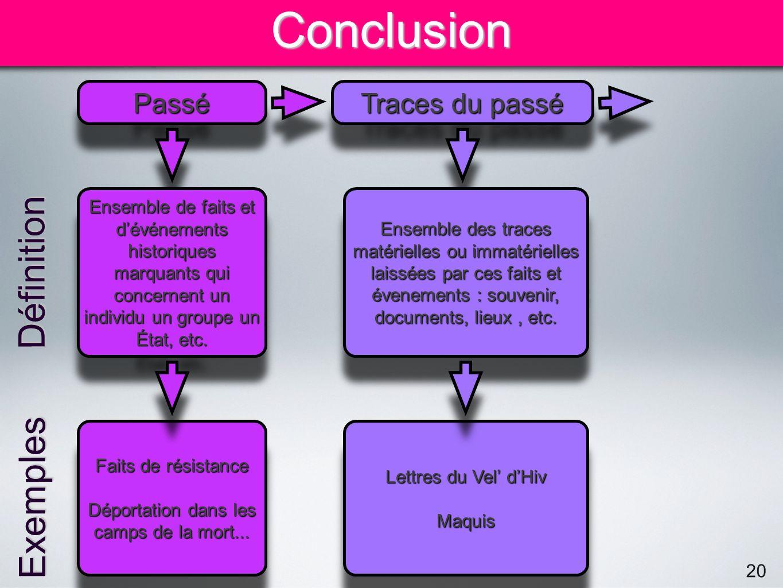 20 Conclusion PasséPassé Définition Exemples Faits de résistance Déportation dans les camps de la mort...