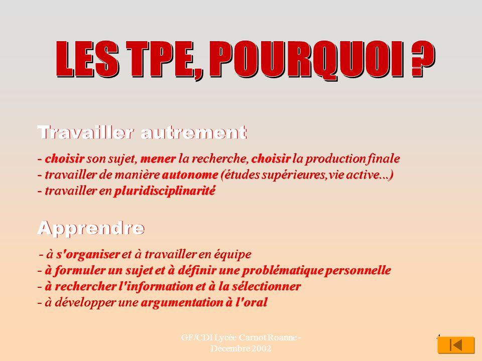GF/CDI Lycée Carnot Roanne - Décembre 2002 4 Travailler autrement - choisir son sujet, mener la recherche, choisir la production finale - travailler d