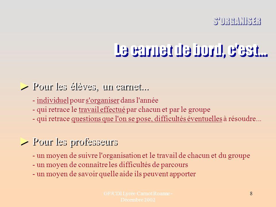 GF/CDI Lycée Carnot Roanne - Décembre 2002 8 Le carnet de bord, c'est... Pour les élèves, un carnet... Pour les professeurs - individuel pour s'organi