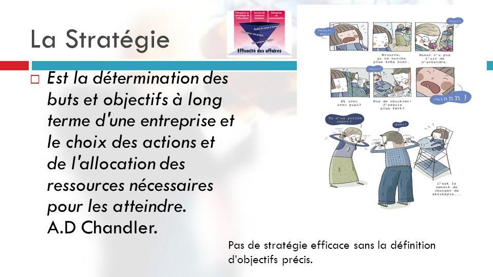 La Stratégie Est la détermination des buts et objectifs à long terme d une entreprise et le choix des actions et de l allocation des ressources nécessaires pour les atteindre.