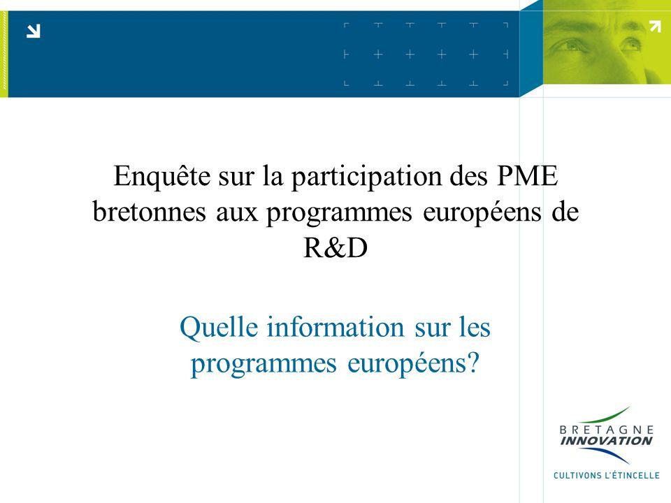 Les entreprises de lindustrie et du BTP beaucoup moins informées sur les programmes européens de R&D que la moyenne de léchantillon Seulement 37% des entreprises de lindustrie / BTP (soit 7 entreprises) contre 63% de lensemble de léchantillon ont déjà eu de linformation