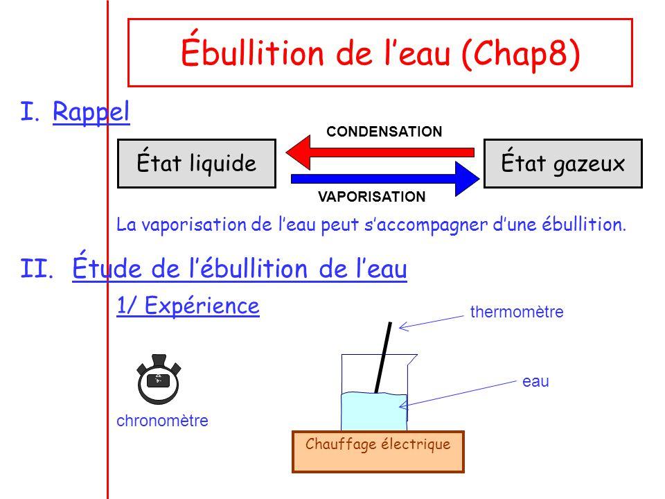 Ébullition de leau (Chap8) I.Rappel État liquideÉtat gazeux CONDENSATION VAPORISATION La vaporisation de leau peut saccompagner dune ébullition. II.Ét