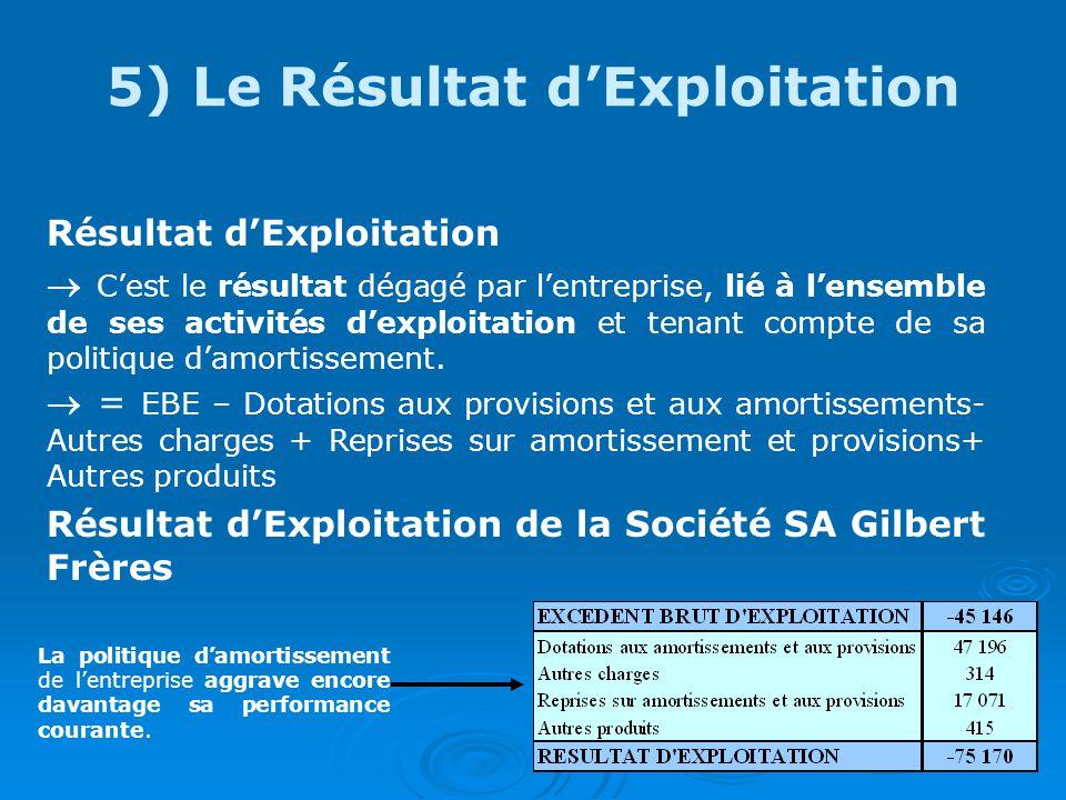 5) Le Résultat dExploitation Résultat dExploitation Cest le résultat dégagé par lentreprise, lié à lensemble de ses activités dexploitation et tenant compte de sa politique damortissement.
