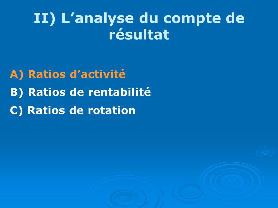 A) Ratios dactivité B) Ratios de rentabilité C) Ratios de rotation