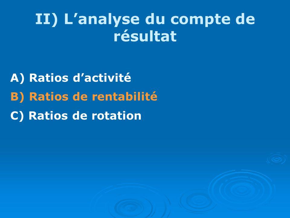 II) Lanalyse du compte de résultat A) Ratios dactivité B) Ratios de rentabilité C) Ratios de rotation