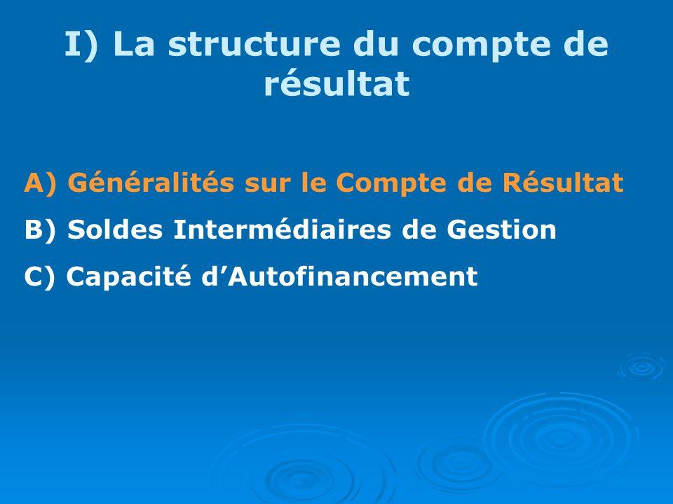 Structure du Cours I) La structure du compte de résultat II) Lanalyse du compte de résultat