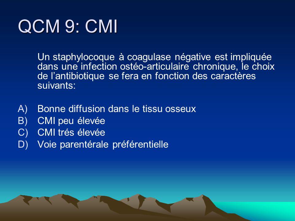 QCM 9: CMI Un staphylocoque à coagulase négative est impliquée dans une infection ostéo-articulaire chronique, le choix de lantibiotique se fera en fo