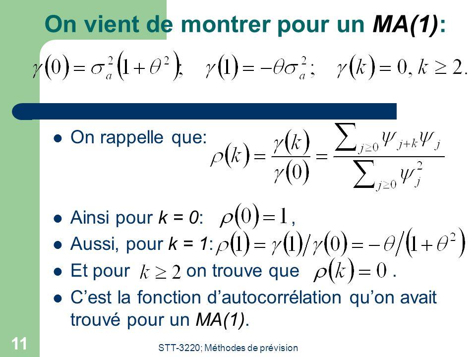 STT-3220; Méthodes de prévision 11 On vient de montrer pour un MA(1): On rappelle que: Ainsi pour k = 0:, Aussi, pour k = 1: Et pour on trouve que. Ce