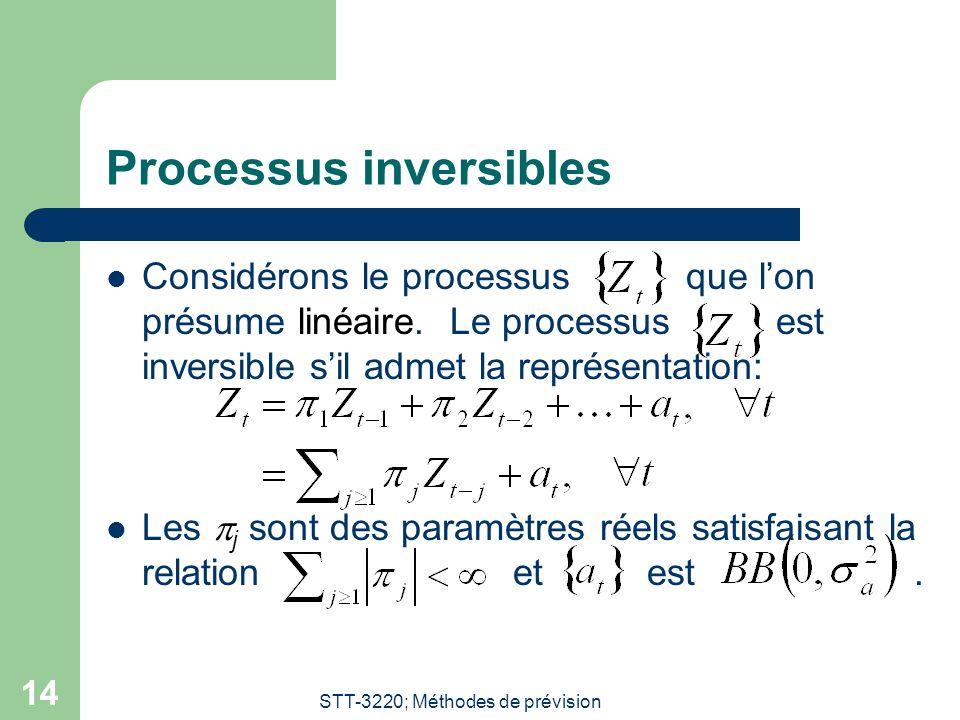 STT-3220; Méthodes de prévision 14 Processus inversibles Considérons le processus que lon présume linéaire. Le processus est inversible sil admet la r
