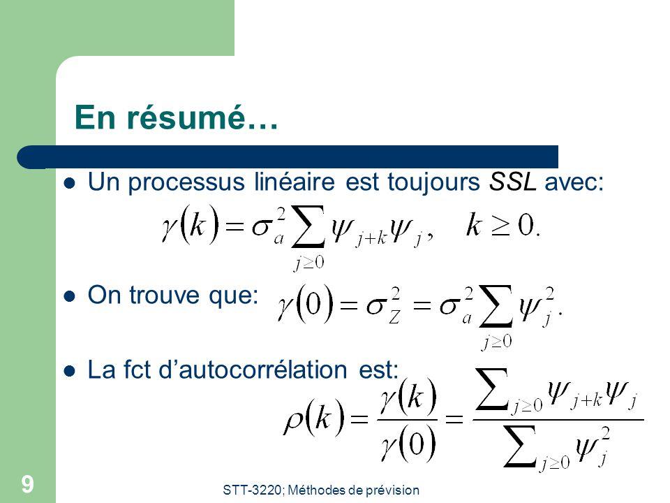 STT-3220; Méthodes de prévision 10 Exemple: processus MA(1) On rappelle que: Donc Pour k = 0: Pour k = 1: Pour k = 2 ainsi que pour :