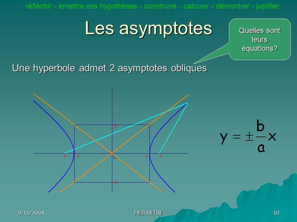 9/11/2004 HEB DEFRE 10 Les asymptotes réfléchir - émettre des hypothèses - construire - calculer - démontrer - justifier Une hyperbole admet 2 asympto