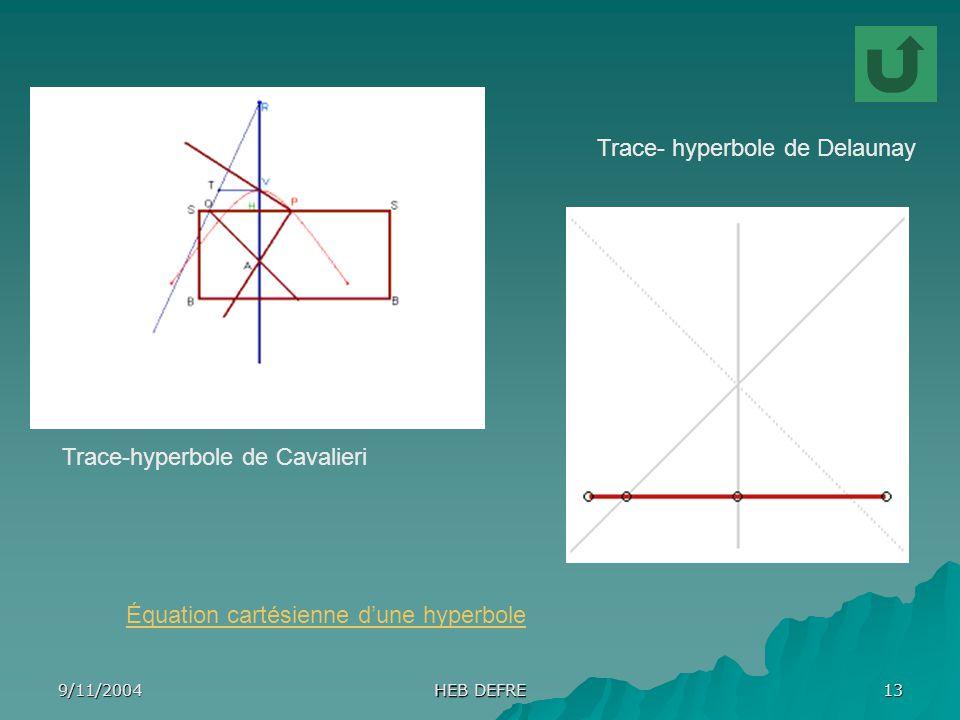 9/11/2004 HEB DEFRE 13 Trace-hyperbole de Cavalieri Trace- hyperbole de Delaunay Équation cartésienne dune hyperbole