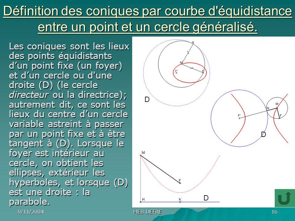 9/11/2004 HEB DEFRE 16 Définition des coniques par courbe d'équidistance entre un point et un cercle généralisé. Les coniques sont les lieux des point
