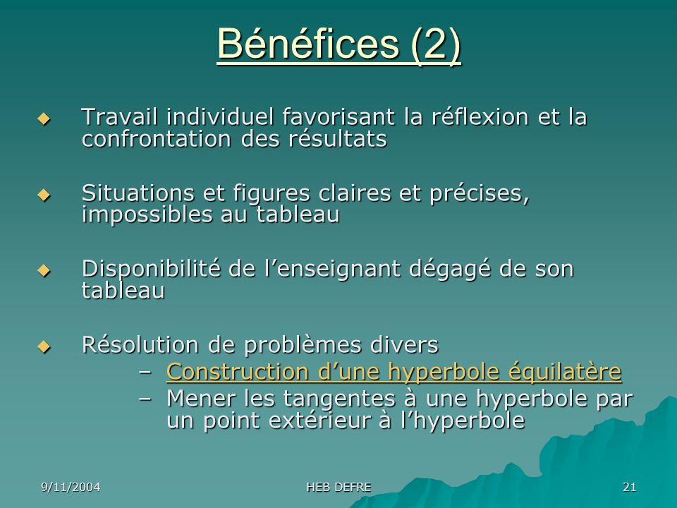 9/11/2004 HEB DEFRE 21 Bénéfices (2) Travail individuel favorisant la réflexion et la confrontation des résultats Travail individuel favorisant la réf