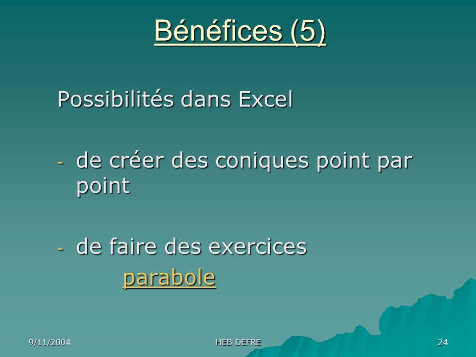 9/11/2004 HEB DEFRE 24 Possibilités dans Excel - de créer des coniques point par point - de faire des exercices parabole Bénéfices (5)