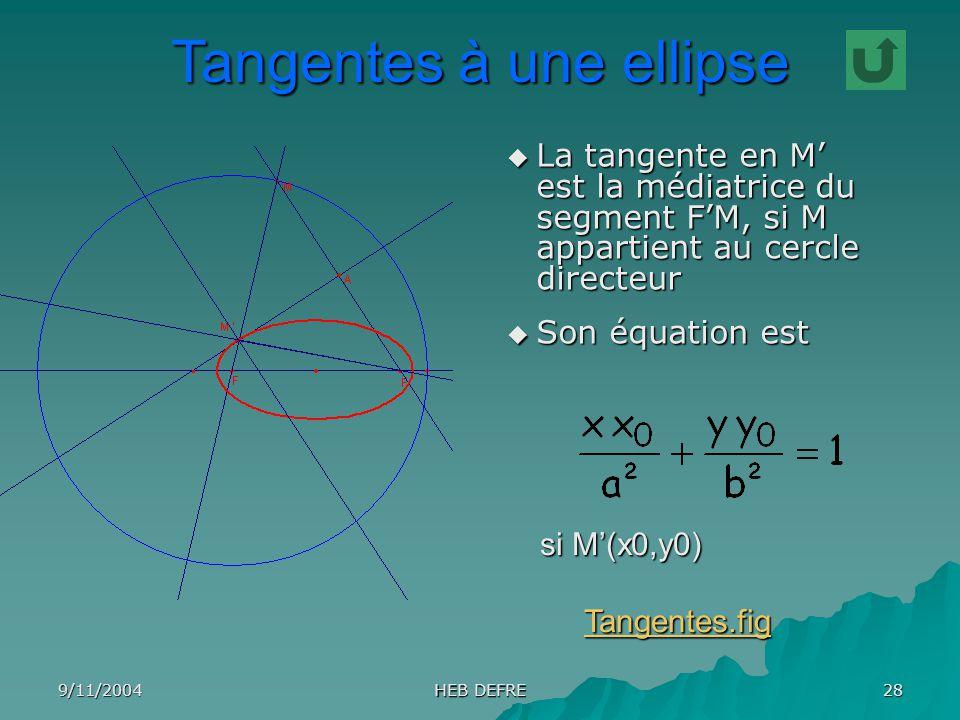 9/11/2004 HEB DEFRE 28 La tangente en M est la médiatrice du segment FM, si M appartient au cercle directeur La tangente en M est la médiatrice du seg